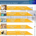 Afiche de las Residencias de C. del Uruguay